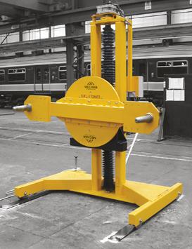 Mechan Bogie Frame Rotator